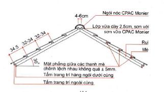 Cách lợp mái ngói thái 1