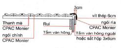 Cách lợp mái ngói thái 4